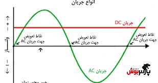 جریان AC و DC  در کولر گازی بوش